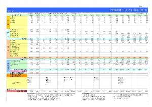 マネーラボ関西のコンサル資料「キャッシュフロー表」の一部